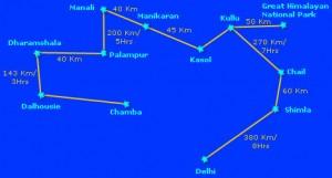 Map | Tourist Places of Himachal Pradesh